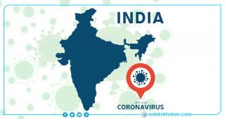 पछिल्लो २४ घण्टामा भारतमा १५ हजार ७८६ जना कोरोना संक्रमित थपिए